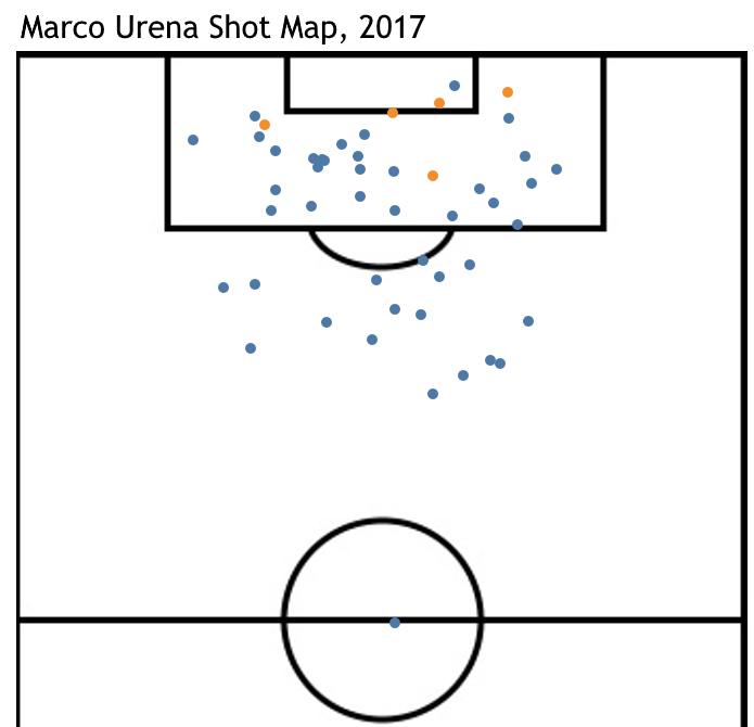 Urena Shot Map.png