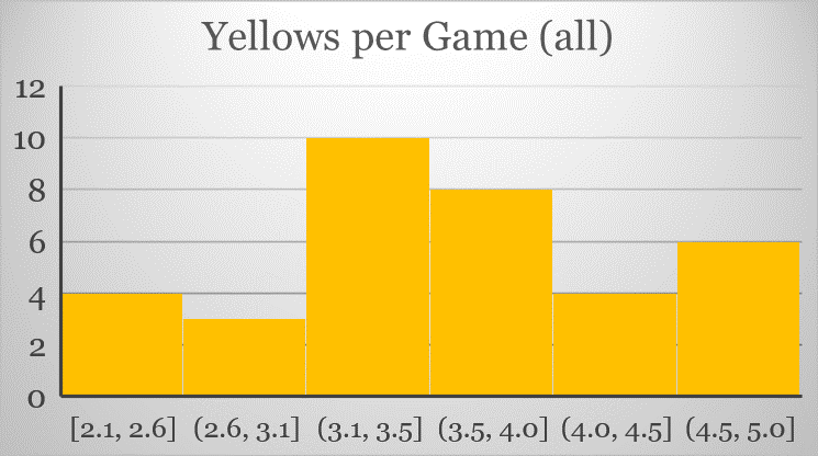 Figure       SEQ