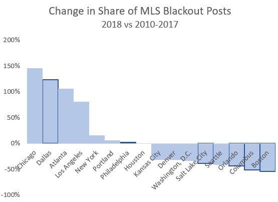 Data provided by Crimson Hexagon through June 2017