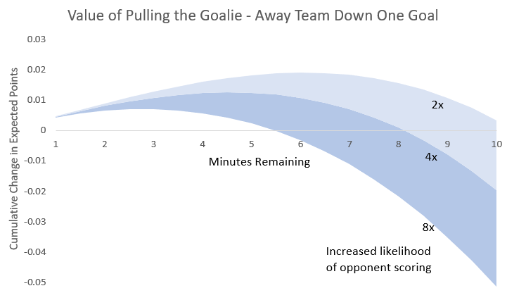 Goalie Away.PNG