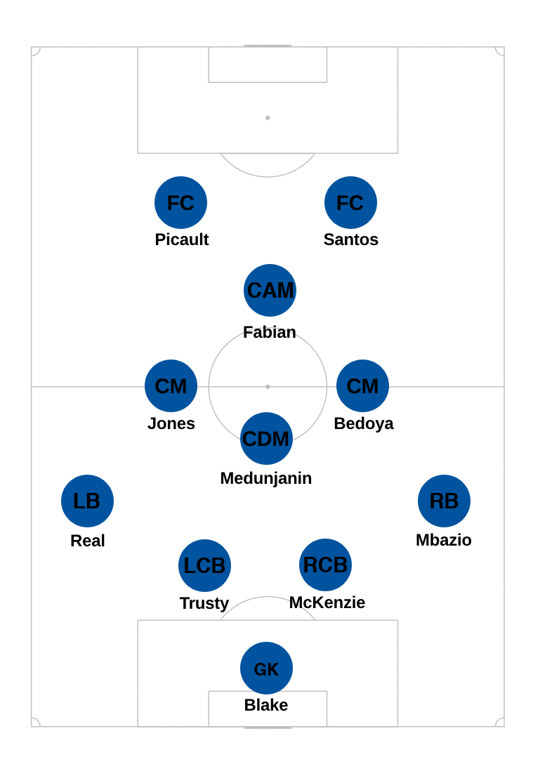 union lineup.png