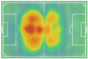 This is the kind of Alexander Ring heatmap you want.