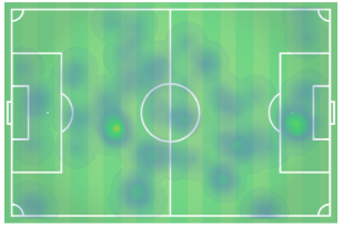 This is the kind of Alexander Ring heatmap we've been getting in 2019.