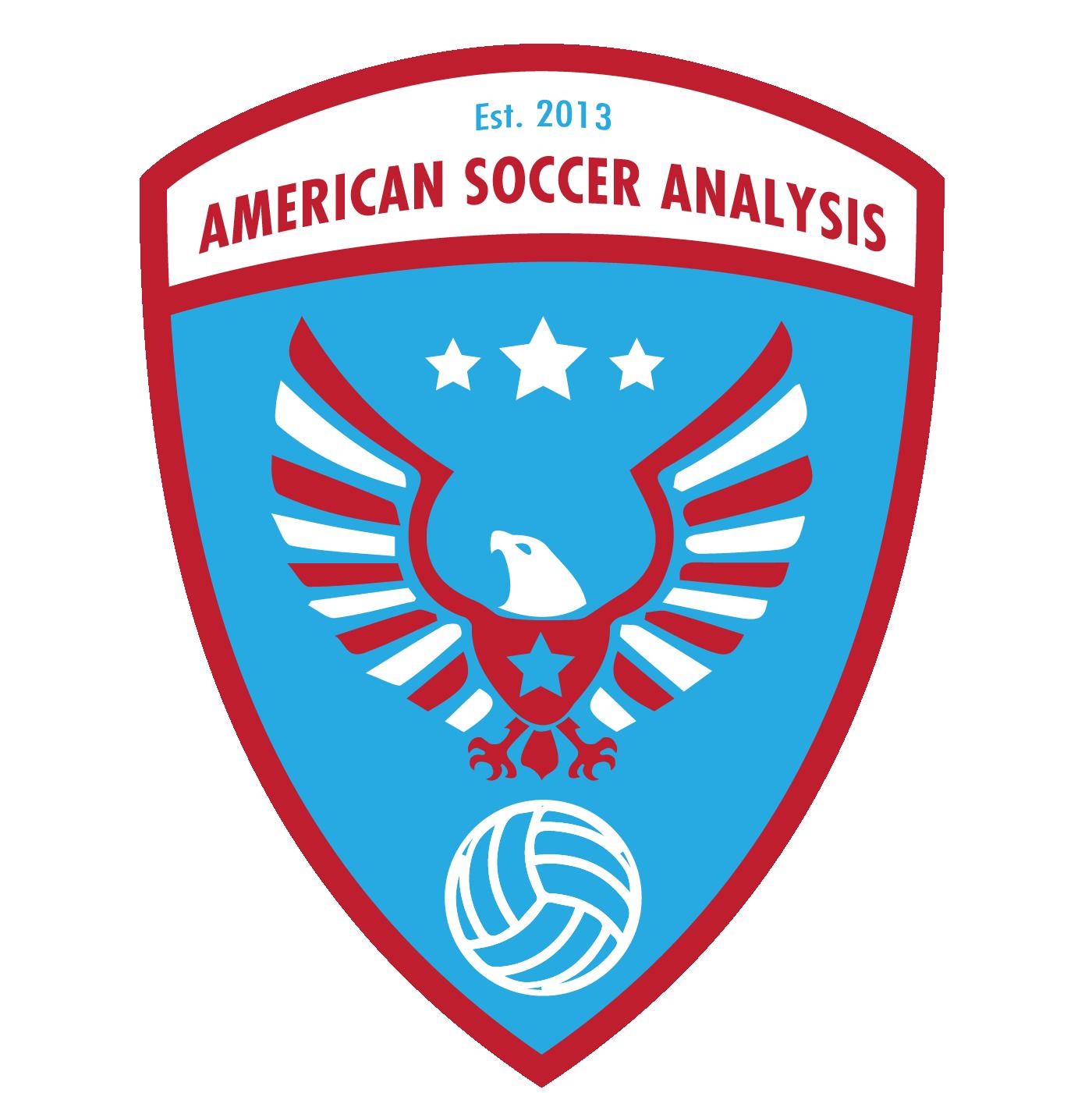 a64544682ac651 American Soccer Analysis on Feedspot - Rss Feed