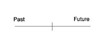 Diagram 84