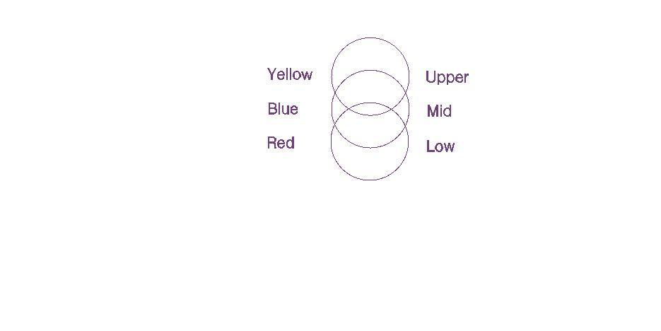 Diagram 67