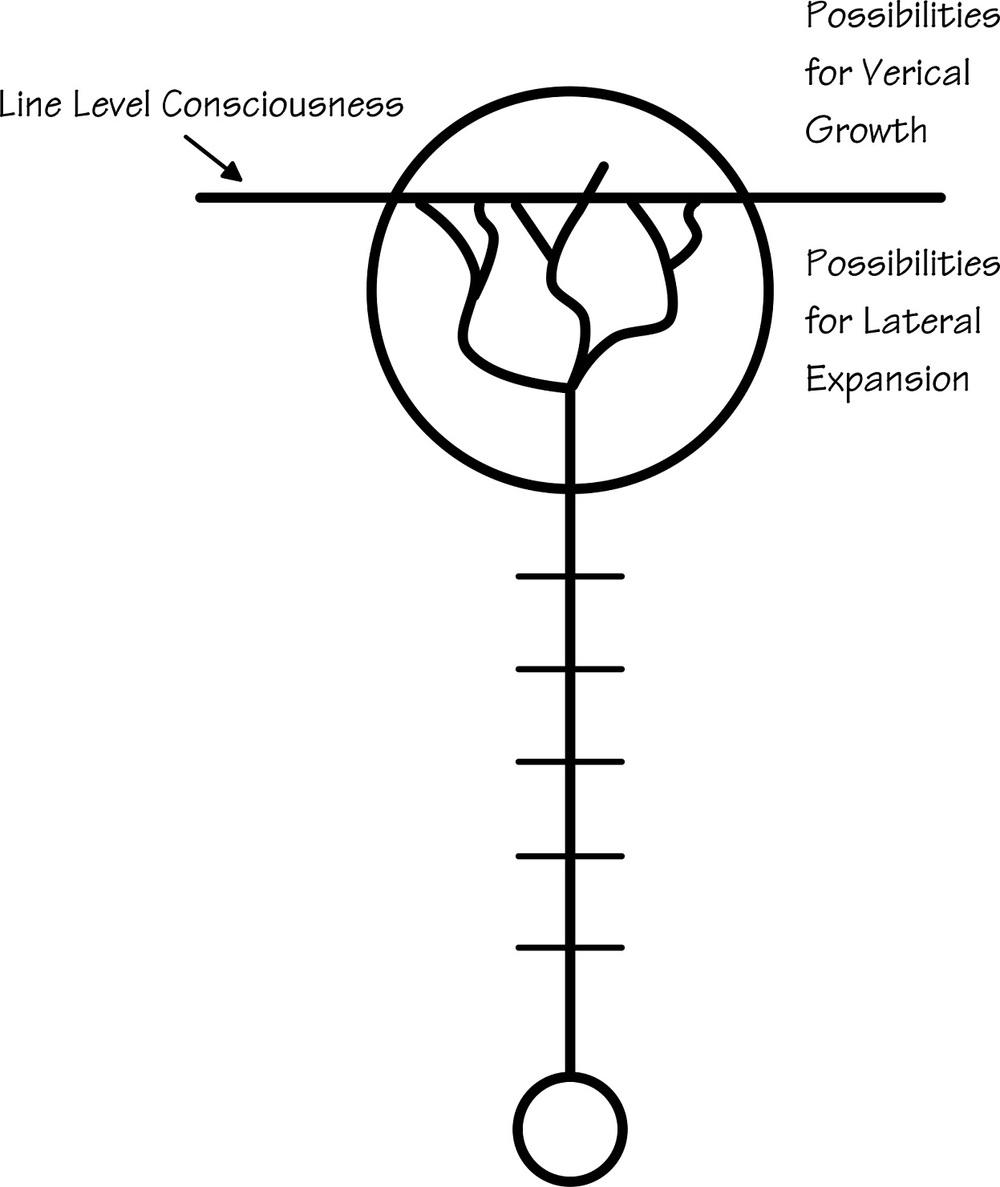 Diagram # 005 illustration