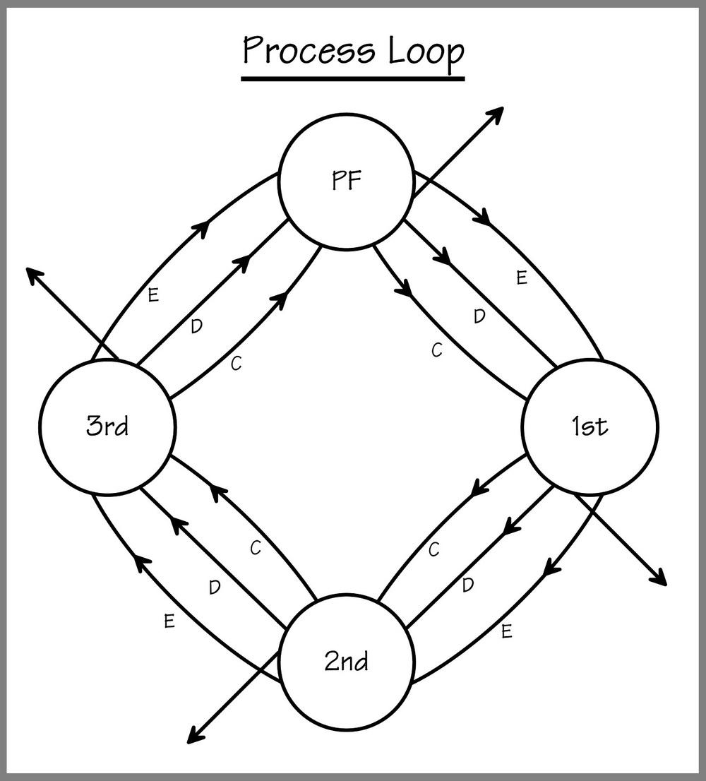 Diagram # 033 illustration