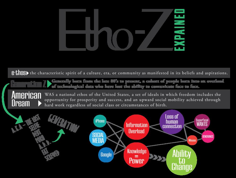 EthoZ-EXPLAINED-06.png