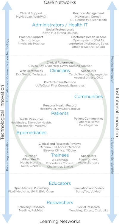 Healthcare Design as Extraordinary Service: An Interview