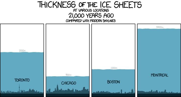 XKCD is one of those must-subscribe sites.