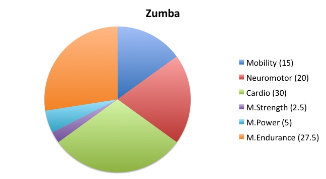 Zumba Profile.jpg