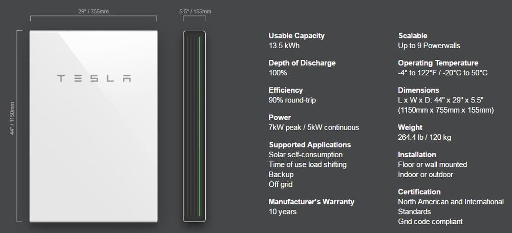 tesla powerwall 2 review clean energy reviews similar sized dedicated battery inverters plus it can maintain 7kw for only 10 seconds which means it is only suited for brief power surges and not