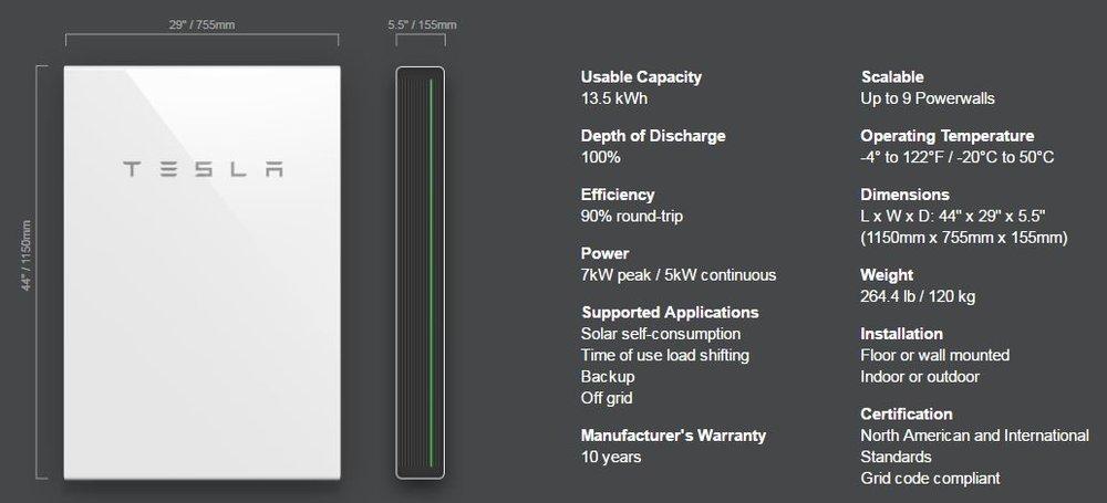 Tesla Powerwall 2 Review 2018 Clean Energy Reviews