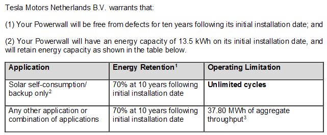 First section of the Warranty - Powerwall 2 (DC version)
