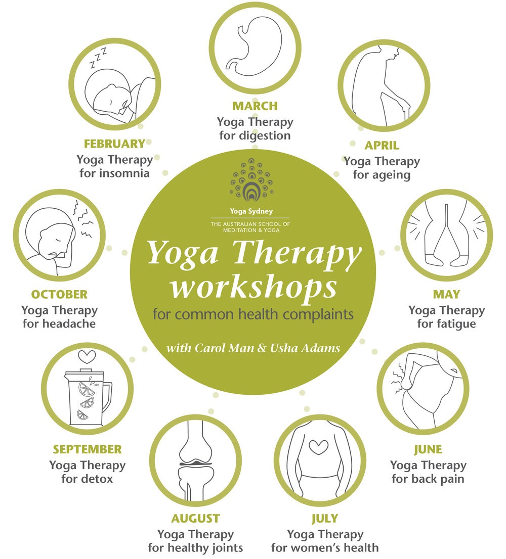Yoga Therapy Workshops