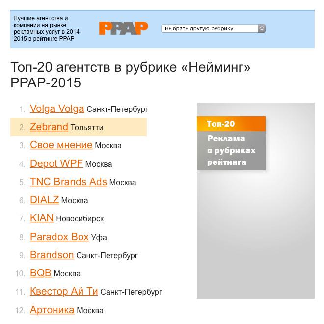 Top20-Naming.jpg
