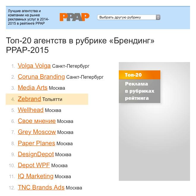 Top20-Branding.jpg