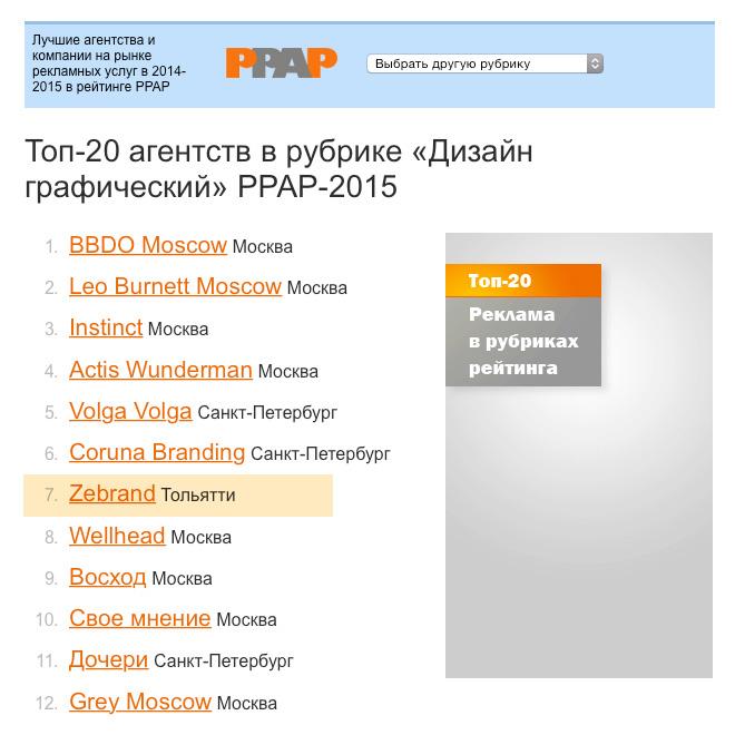Top20-Graph-design.jpg