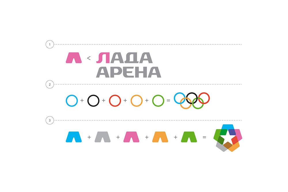 Lada-arena-logo2.jpg
