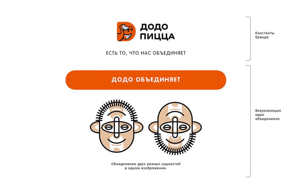 Dodo-01a-Idea.jpg
