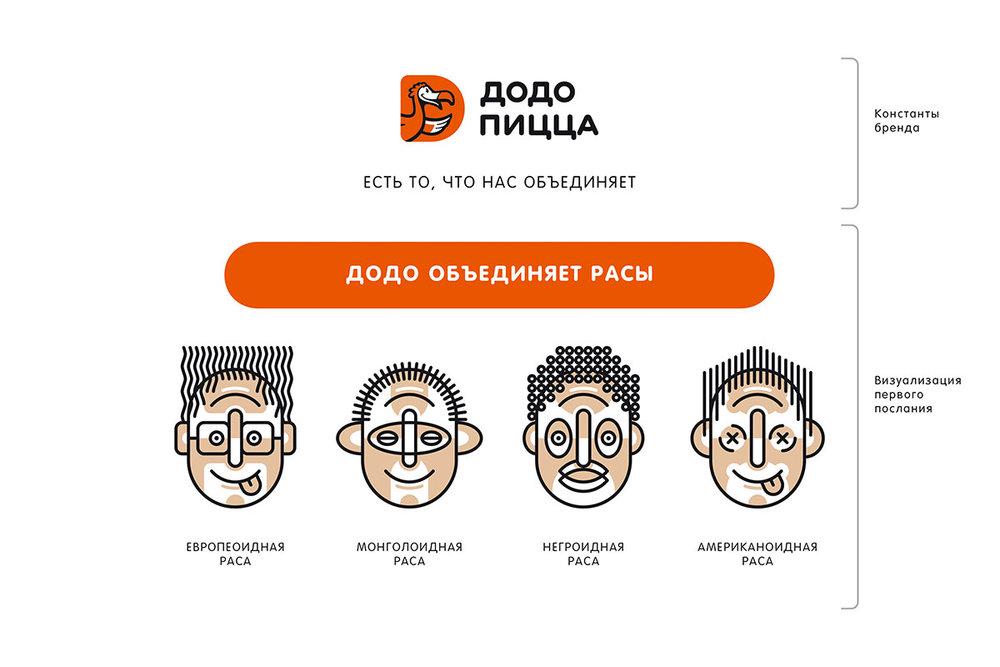 Dodo-01b-Idea.jpg