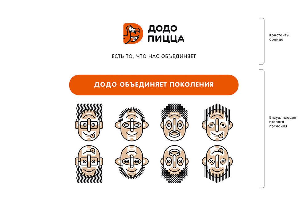 Dodo-01c-Idea.jpg