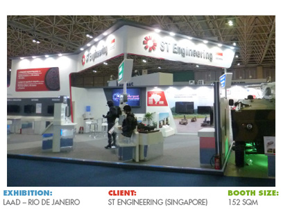 Booth for LAAD Exhibition Brazil