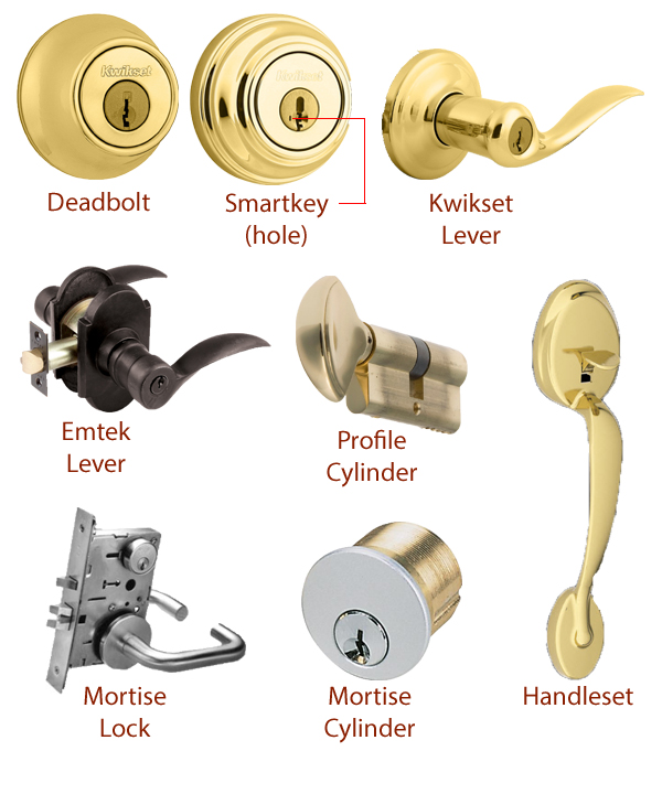 Notice the Smart Key deadbolt from Kwikset (middle of top row). This lock should be replaced with one that doesn't have this feature. If your locks have this little slot next to the key hole it's a Smart Key lock and is not secure