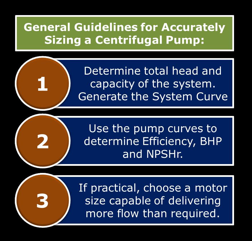 Pump Motor Sizing Impremedia Net