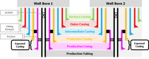 Downhole tubing casing material selection offshore production figure 1 schematic of generic well bores fandeluxe Image collections