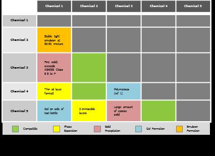 api17TR6 compatibility matrix table