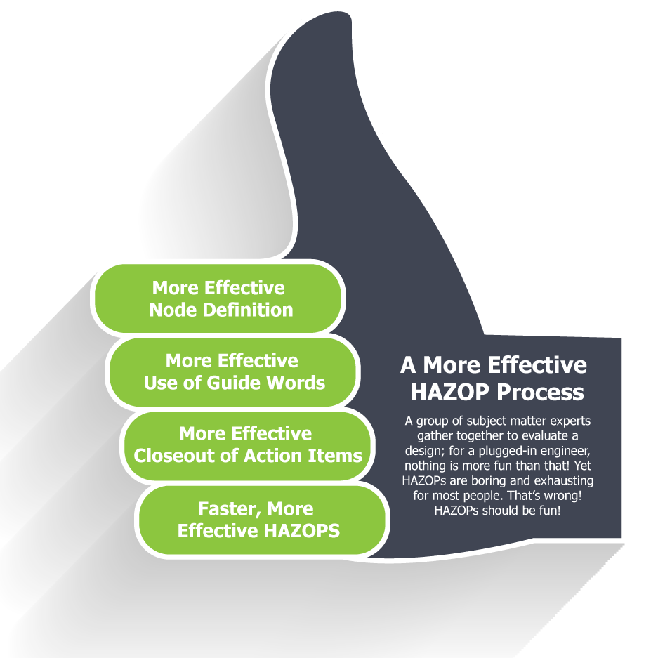 GATE Stream-Based HAZOP Process