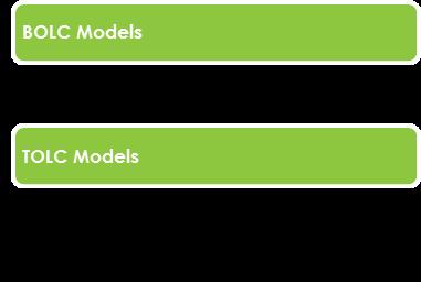 BOLC Models, TOLC Models