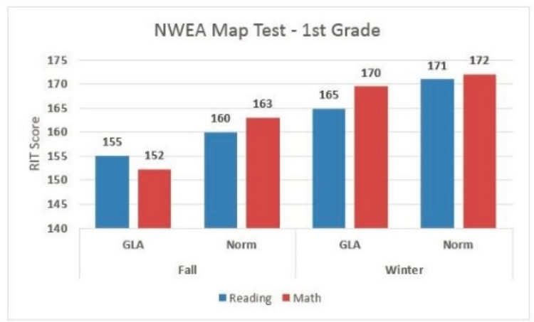 NWEA 1.JPG