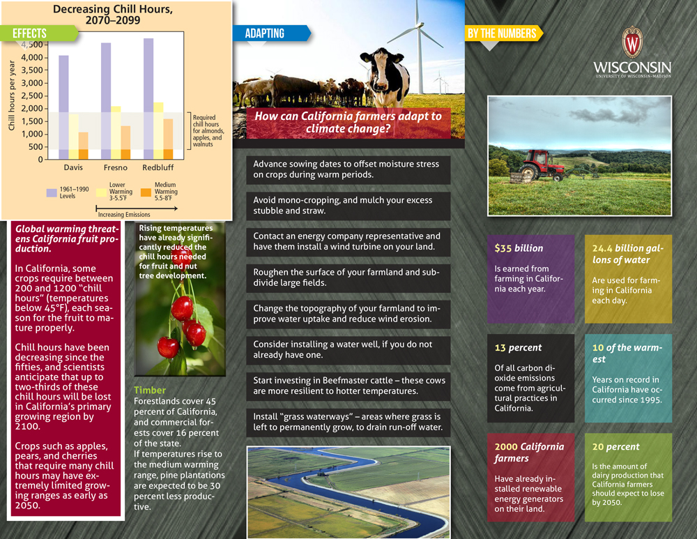 California Agriculture Brochure Brittany Johnson