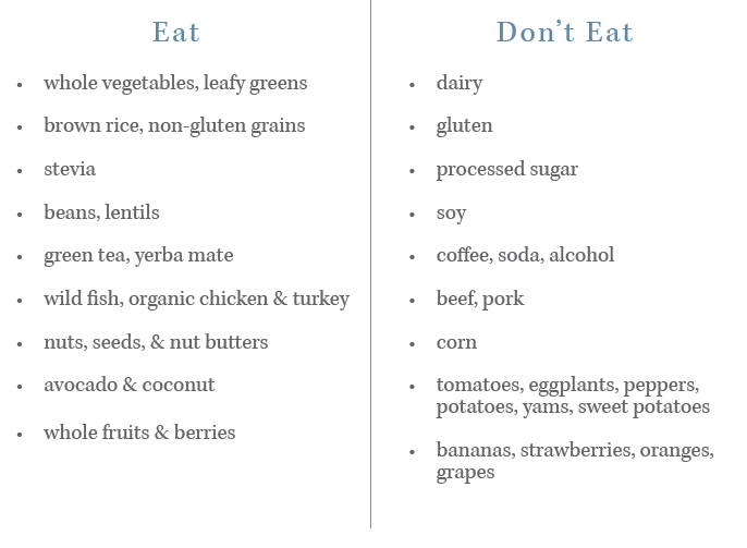 The Clean® Program Diet Overview by Dr. Alejandro Junger, MD