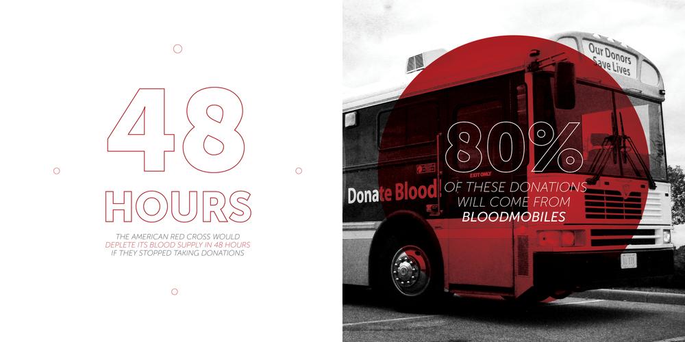 02_48hours_bloodmobile_circle_3.jpg