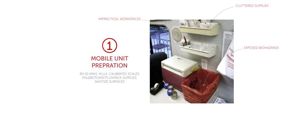 1_mobile_unit_prep.jpg