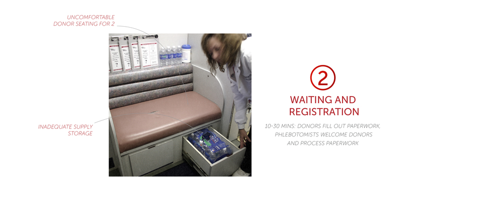 2_waiting_registration.jpg