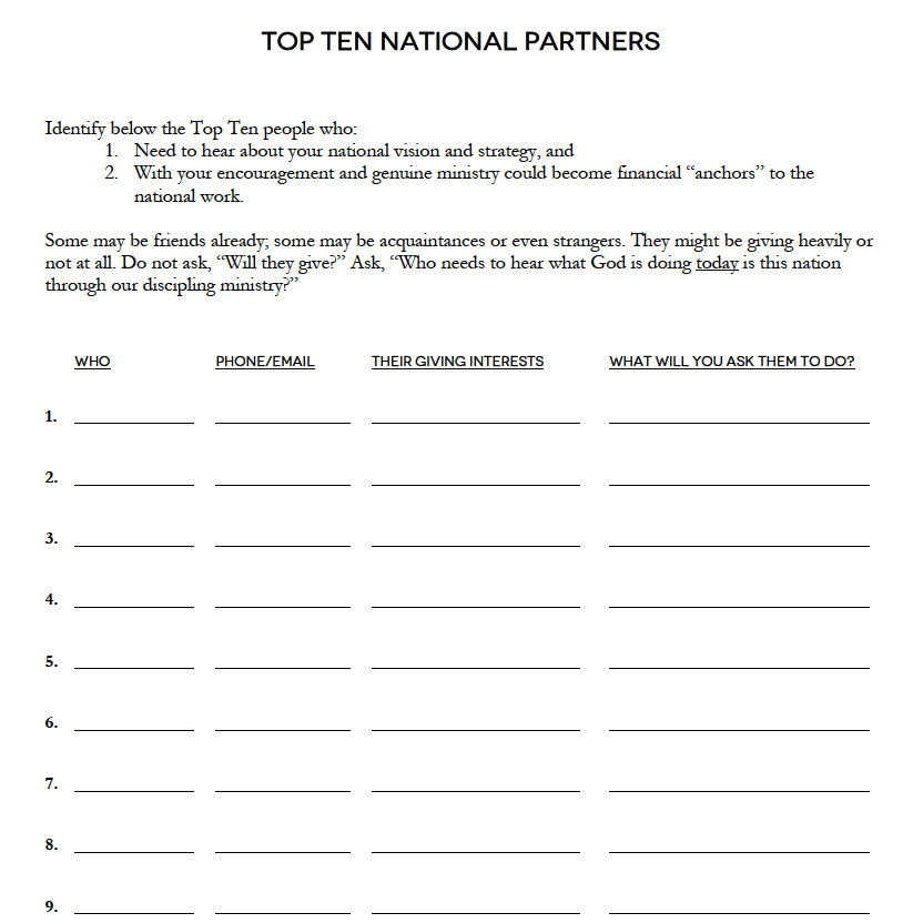 TOP TEN NATIONAL PARTNERS -