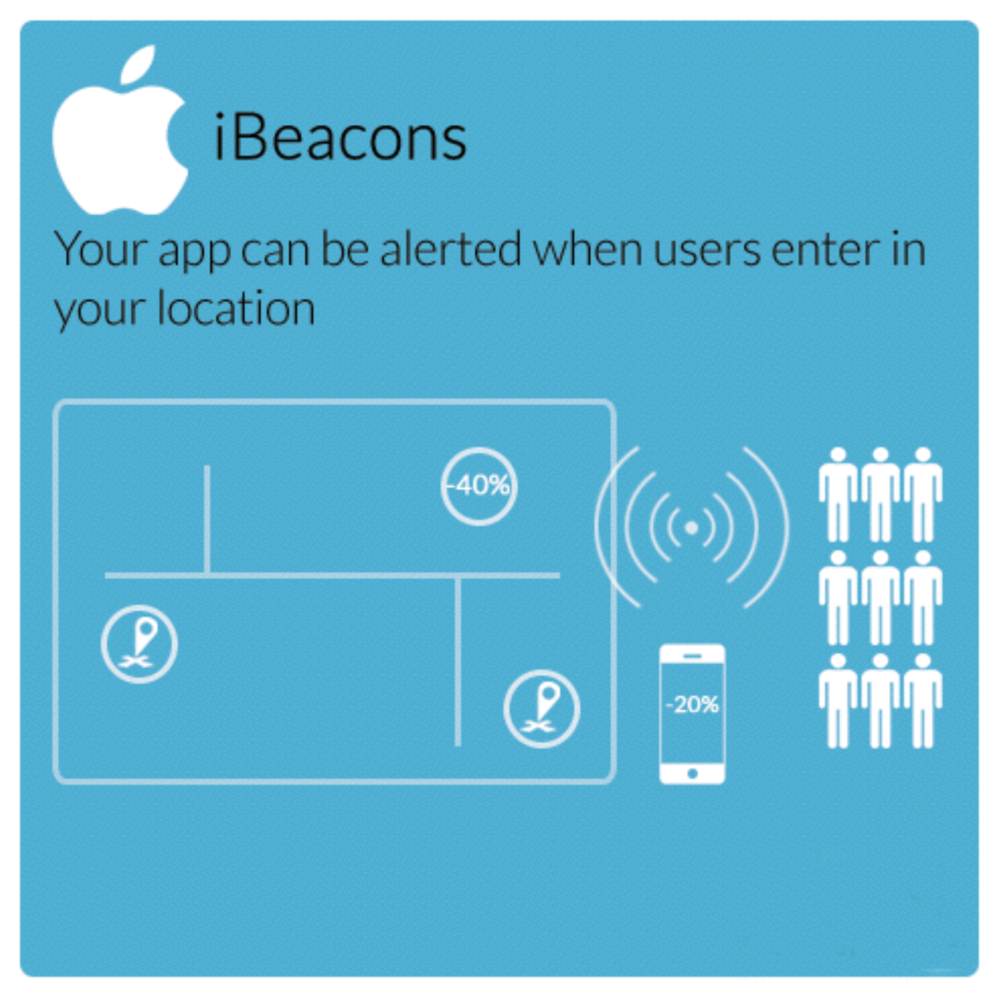 iBeacons.png
