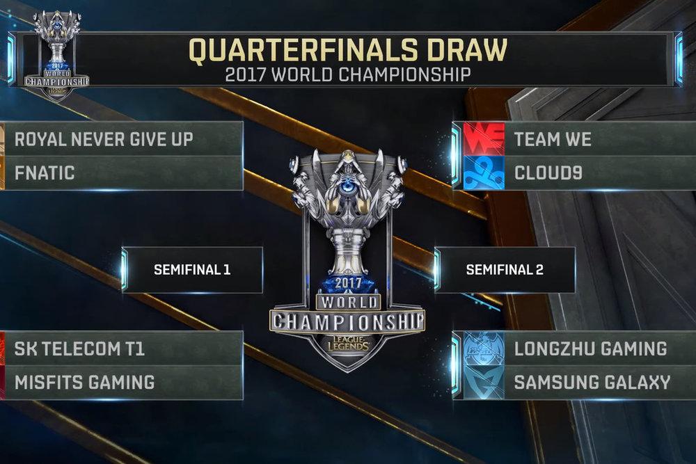 Worlds Knockout - http://www.lolesports.com/en_US/worlds/world_championship_2017/standings/elim