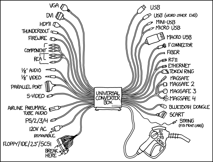circuit diagram xkcd free vehicle wiring diagrams u2022 rh addone tw Johnny Drop Tables Xkcd Xkcd Schematic