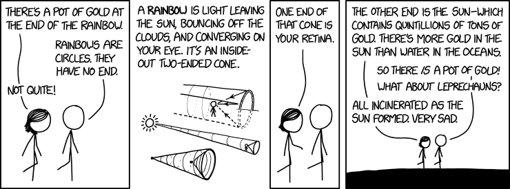 Via the scientific cogitations of Randall Munroe at XKCD.