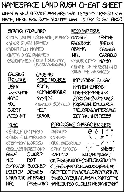 via  the comic grey-matter of  Randal Munroe  at  XKCD