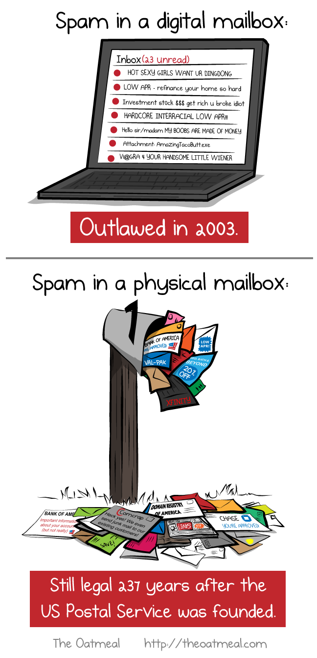 via   the fully witted humor of   The Oatmeal  !   H/T