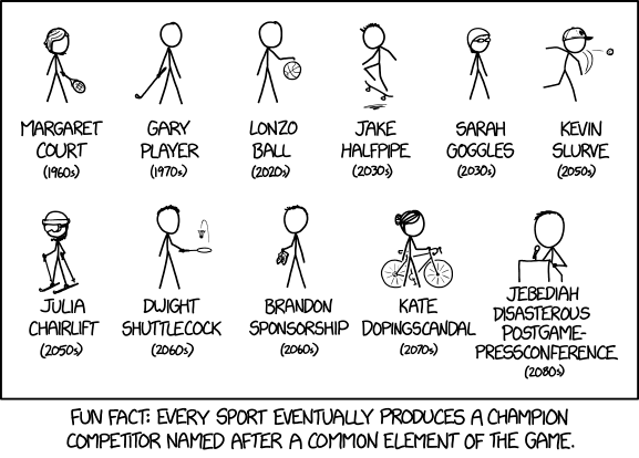 via   the comic content delivery system known as    Randal Munroe   at    XKCD   ! Visit   OEIS   !