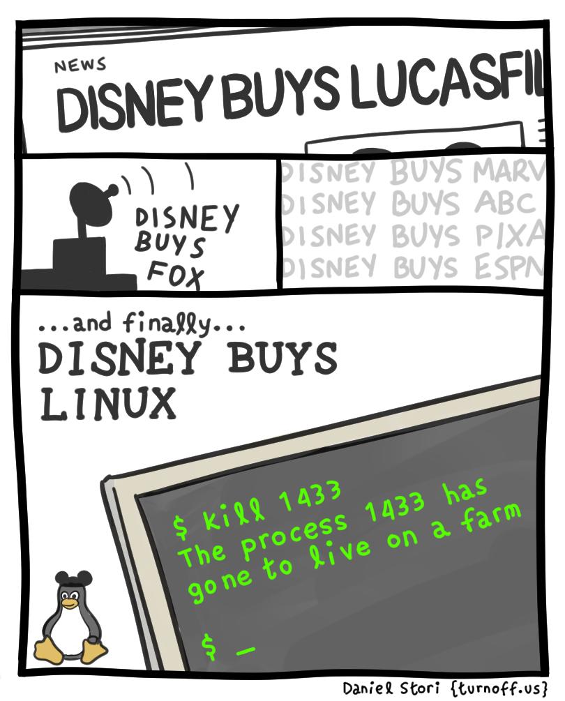 via   the astounding cartoon capacity of   Daniel Stori   of   turnoff.us  !