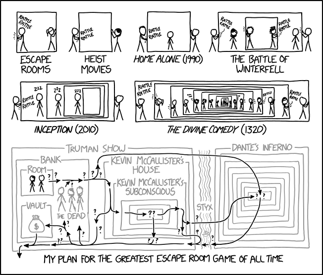XKCD, Heists And Escapes - Security Boulevard